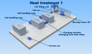 SMB_Heat_treatment_1